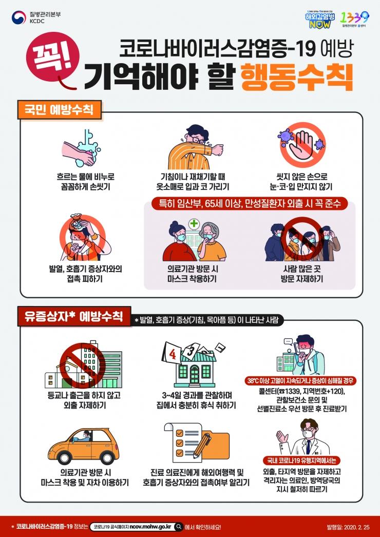 0225 코로나19 6판 행동수칙 포스터_국문_cs3