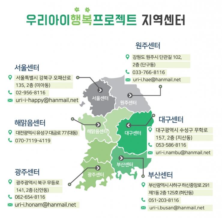 2019-지역센터